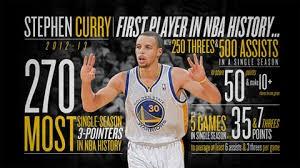 Basketbaltitel na 40 jaar weer in Oakland Stephen Curry