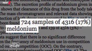 Doping WADA meldonium 01